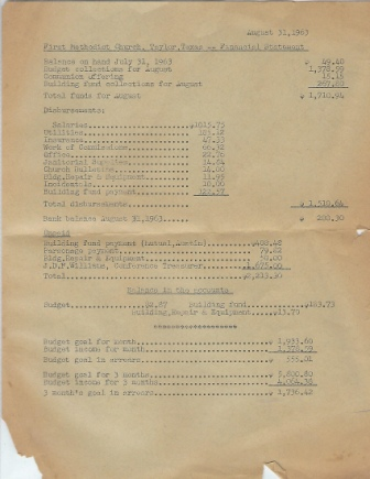 Image for First Methodist Church, Taylor, Texas, Financial Statement, August 31, 1963